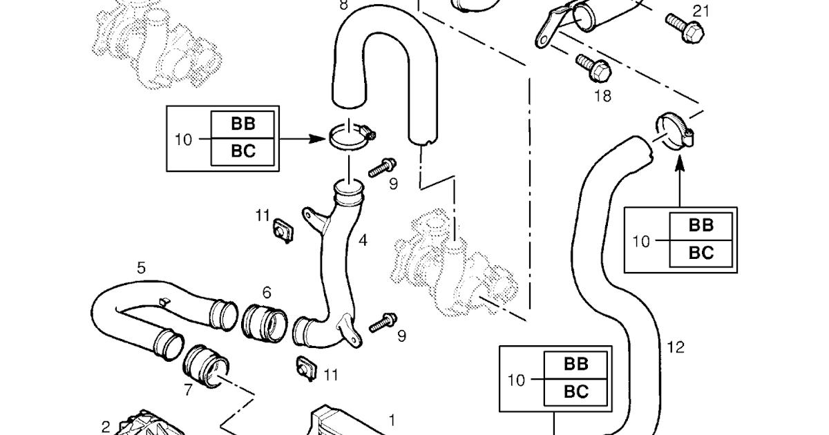 1.7 DTI motorlu Opel araçlarda P1125 arızası