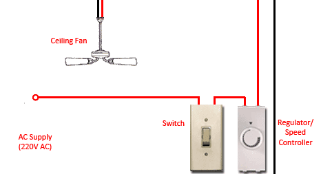 Ceiling fan wiring diagram - with capacitor connection ... on fan motor symbol, surge suppressor schematic, exhaust fan relay schematic, fan symbol blueprint, fan thermostat schematic, fused circuit schematic, mov schematic, cooling fan schematic, low subwoofer filter schematic, varistor schematic, muscle fiber schematic,