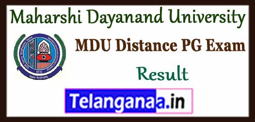 MDU DDE MA M.Sc M.Com Previous Final Result 2018