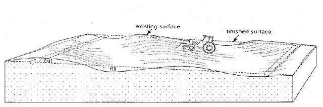 Pengertian Jenis Sistem Drainase Lahan Pertanian - Panduan
