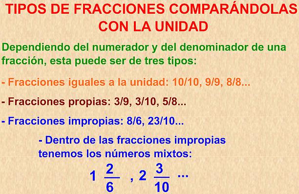 http://www.ceipjuanherreraalcausa.es/Recursosdidacticos/TERCERO/datos/03_mates/U07/02.htm
