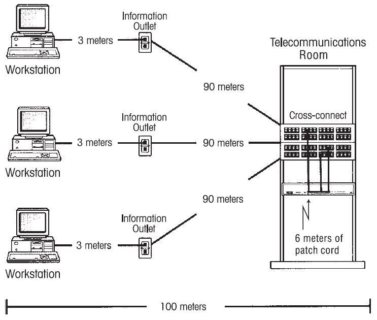 perodua diagrama de cableado estructurado y