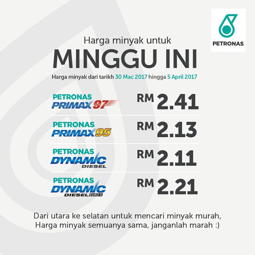 March 2017 Steam Wallet Us 10 Antioksidan Store Harga Minyak Petrol Price