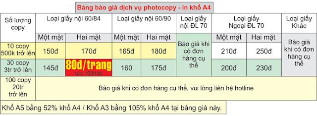 bảng báo giá photocopy a4