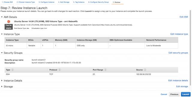 Penggunaan Big Data, Amazon Web Services
