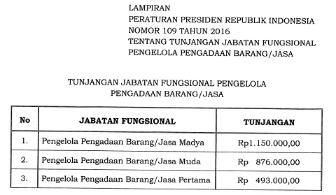 Perpres 109 Tahun 2016 Tunjangan Jabatan Fungsional Pengelola Pengadaan Barang/Jasa