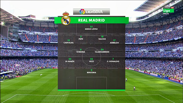 Ver Getafe Vs Real Madrid: Partido Completo: Real Madrid Vs Getafe 22/09/2013 Online