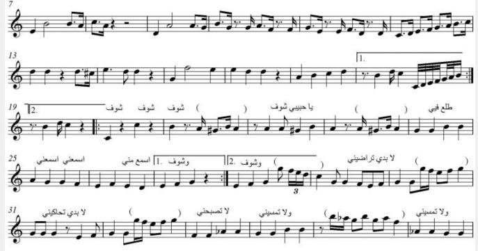 نوتات موسيقية للبيانو مكتوبة بالحروف للاطفال