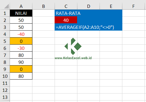 Menghitung rata-rata tanpa mengikutkan angka 0 (nol)