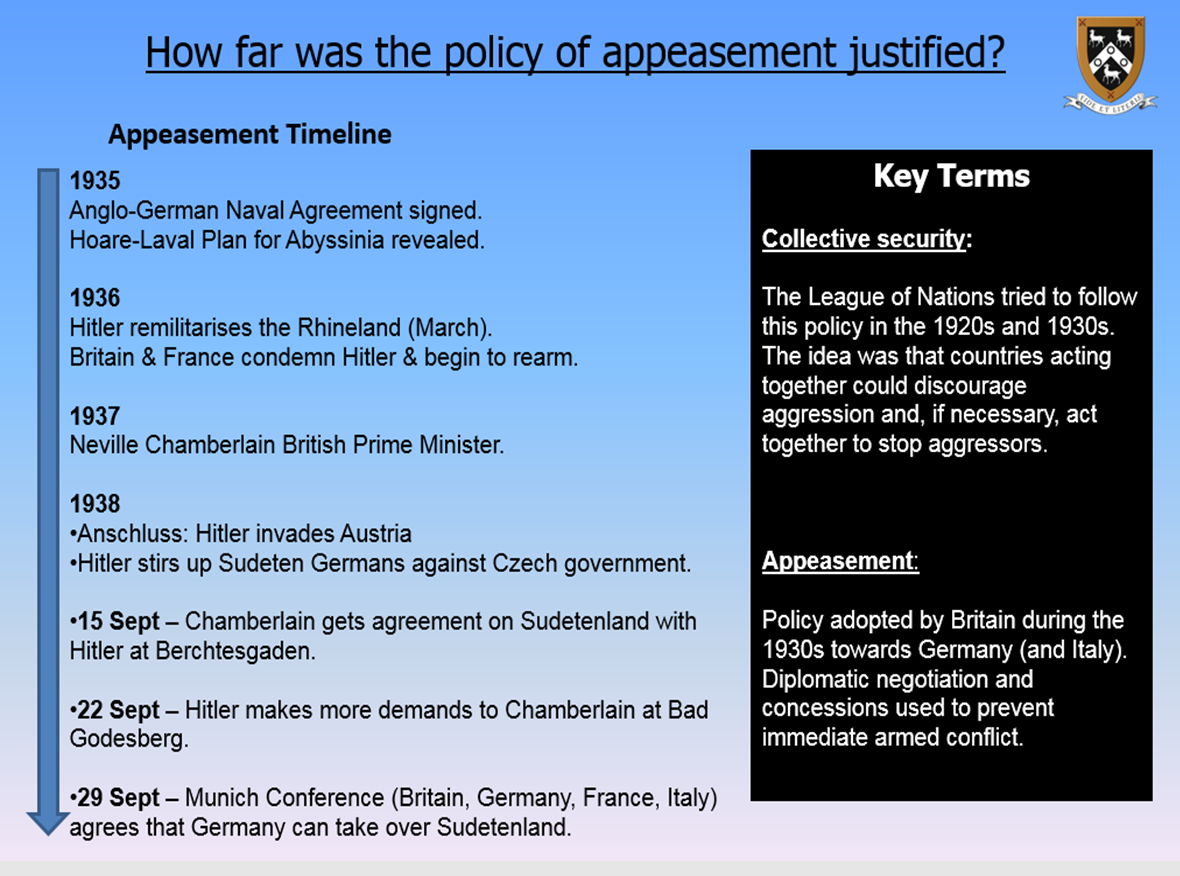 appeasement of hitler essay Appeasement policy need essay sample on appeasement policy related essays: allied appeasement of hitler at munich warsaw pact search for.