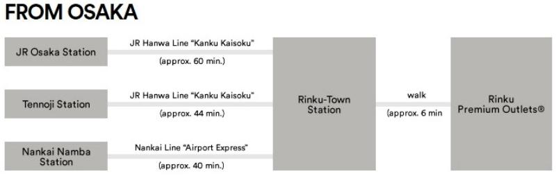 jr osaka station rinku premium outlet