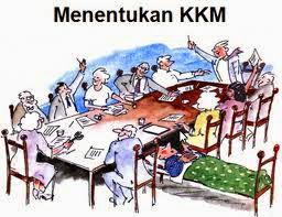 Format KKM Kurikulum 2013