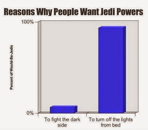 jedi powers telekinesis to turn lights off without getting out of bed funny