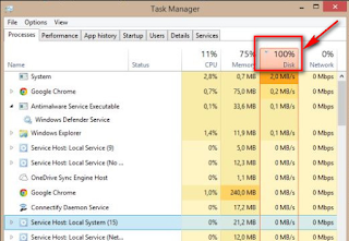 Fix 100% disk Windows 10 update mới nhất