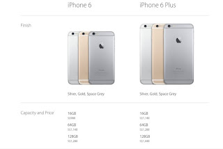 Inilah 5 Alasan Mengapa Iphone 6 & 6 Plus Wajib Kamu Lirik - kapasitas penyimpanan