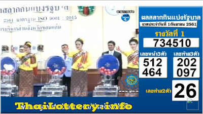 Thailand Lottery Results Today 01 September 2018 Live Online