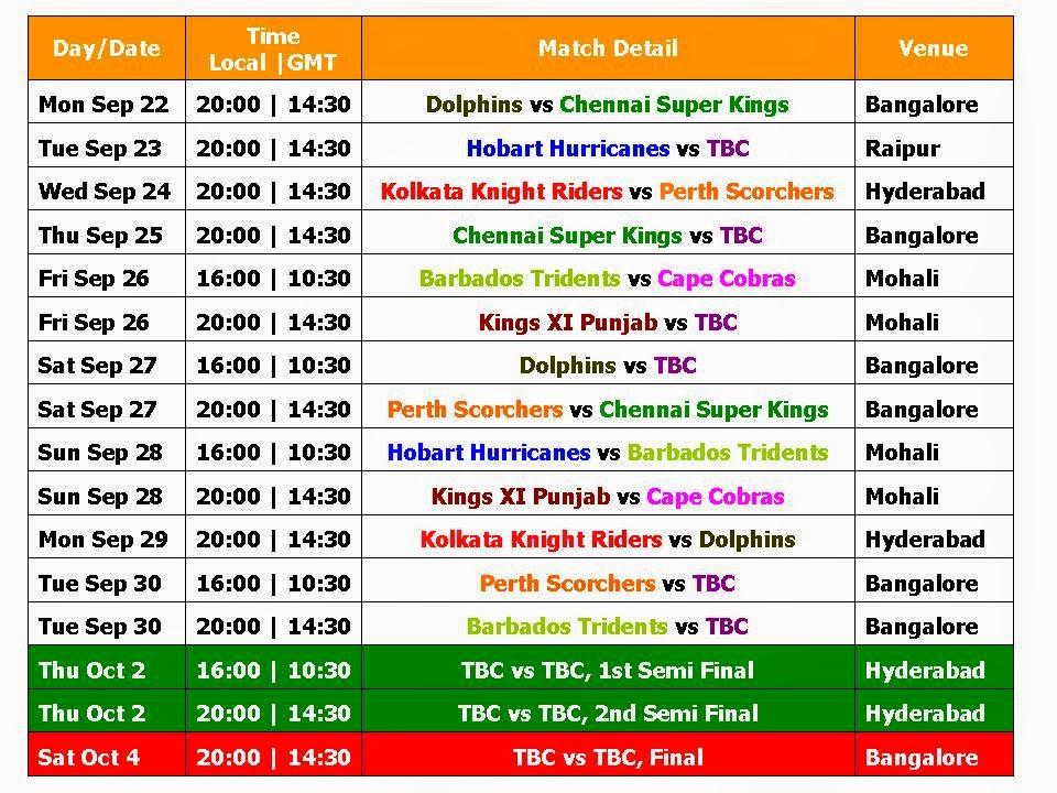 Clt champions league t20 2014 schedule best time table