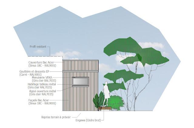 création d'un espace supplémentaire avec vue sur le jardin