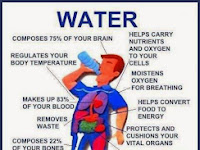 Are you drinking enough water? It makes me thirsty thinking about it