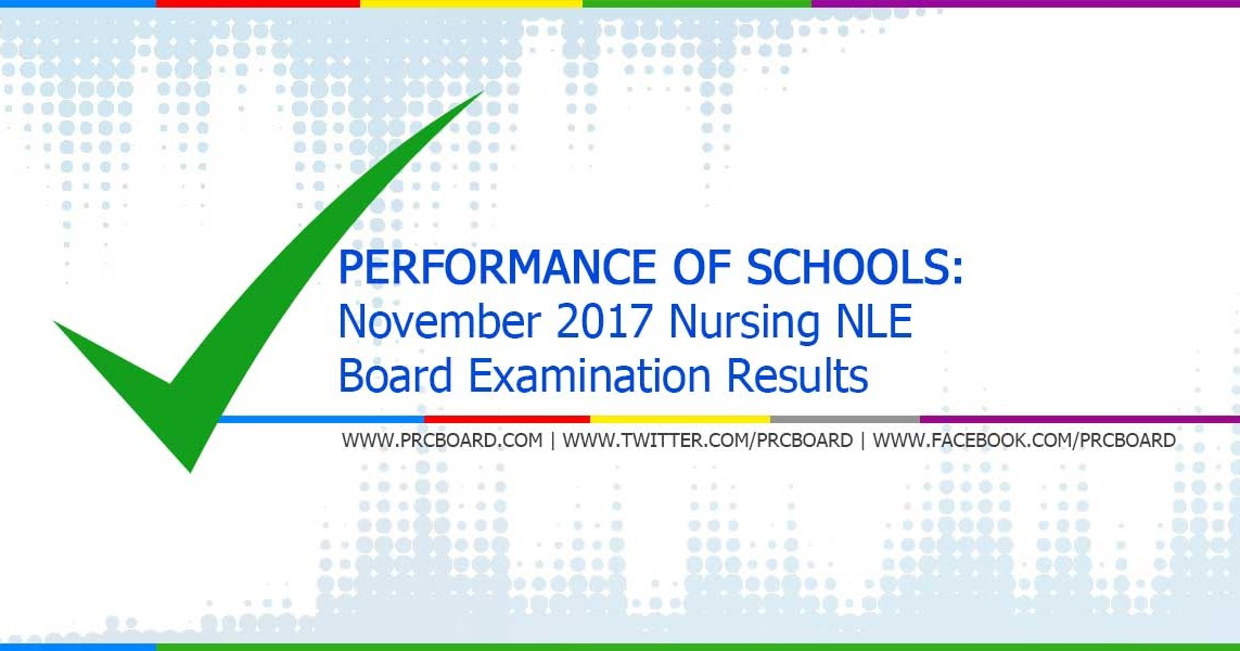 predictors of nurses' licensure examination performance The main concern of the study is to determine the predictors of board exam  performance of education graduates at don honorio ventura.