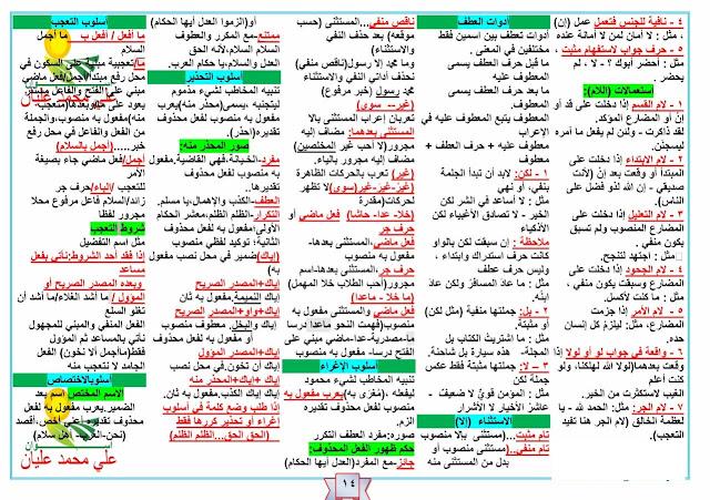 تلخيص رائع لجميع قواعد اللغة العربية