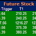 Most active future and option calls ( Pre Market Tips ) for 09 Feb 2016