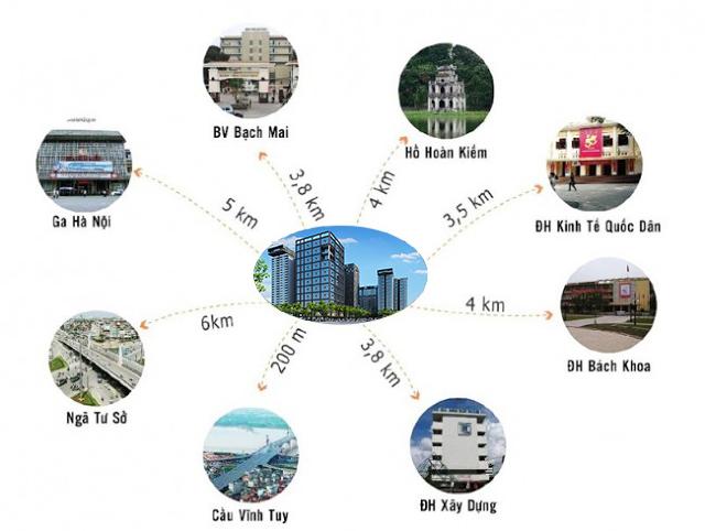 Liên kết thuận lợi của Hinode City