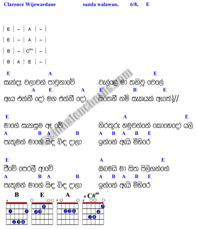 Guitar guitar chords sinhala songs : Guitar Chords Sinhala Songs - Flash Games Hole