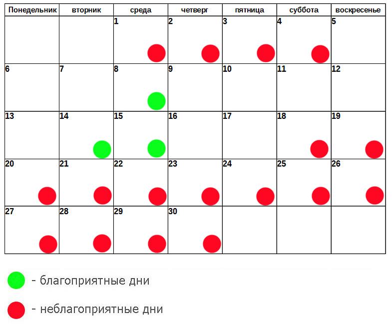 Лунный календарь чистки лица ноябрь 2017