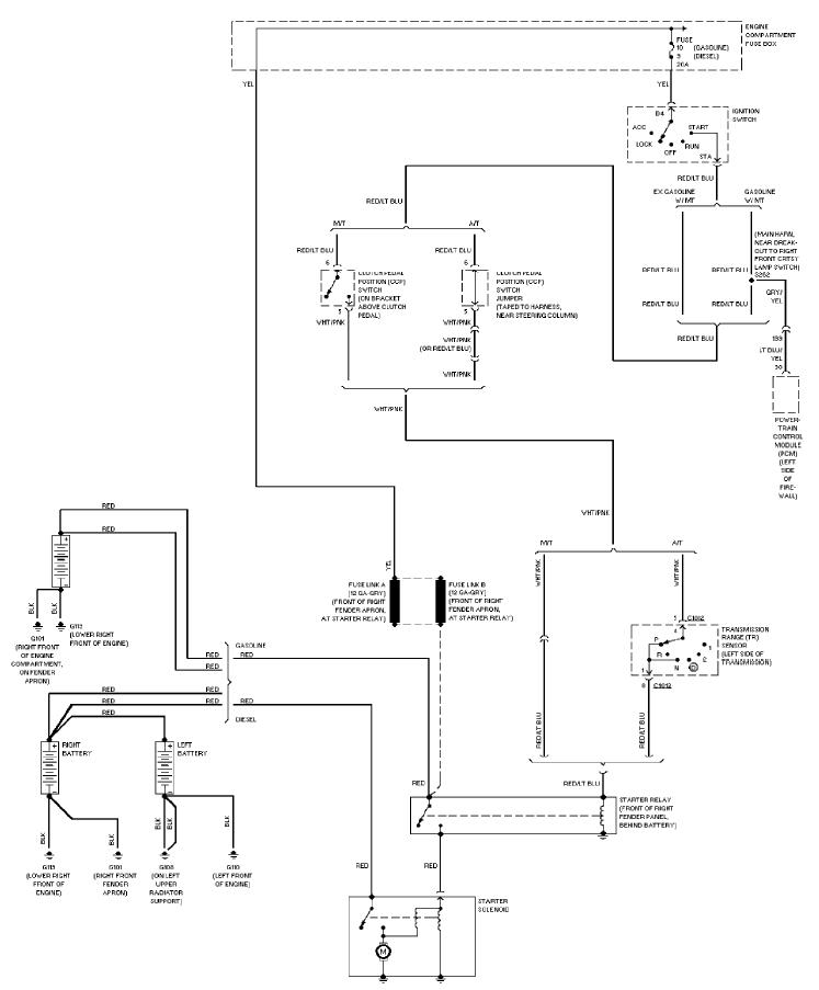 1997 Ford Pickup F250 Light Duty System Wiring Diagram