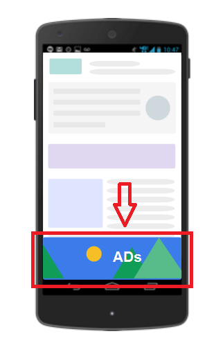Anchor/Overlay Ads in Page level ads