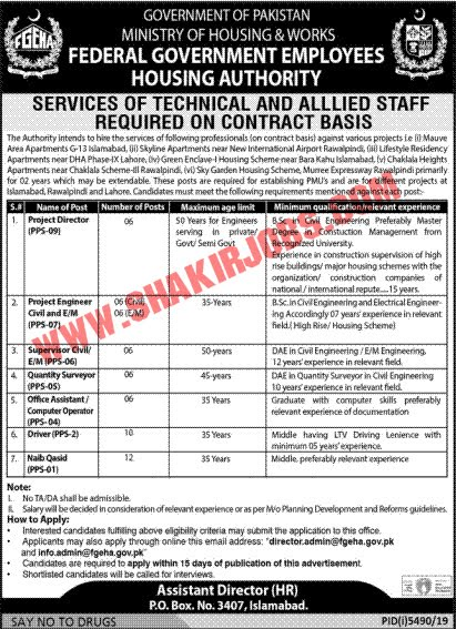 Federal Government Employees Housing Authority FGEHA Jobs April 2020 (58 Posts)