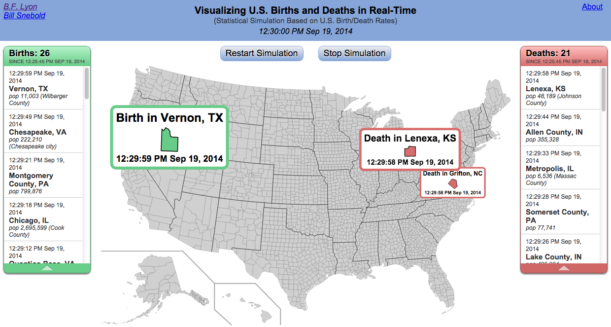 Nowhere Near Ithaca: Simulating US Births/Deaths in Real-Time - a D3