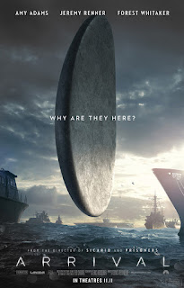 Arrival (2016) – ผู้มาเยือน [พากย์ไทย]