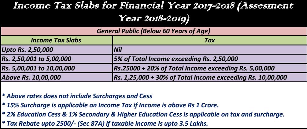 excel tax calculator 2018