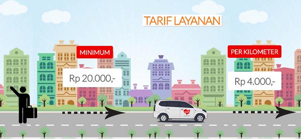 tarif taxi bandar lampung