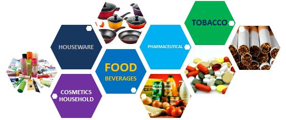Daftar Saham Consumer Goods Industry