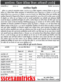 UP JRT Appointment Hardoi Revised / Sansodhit