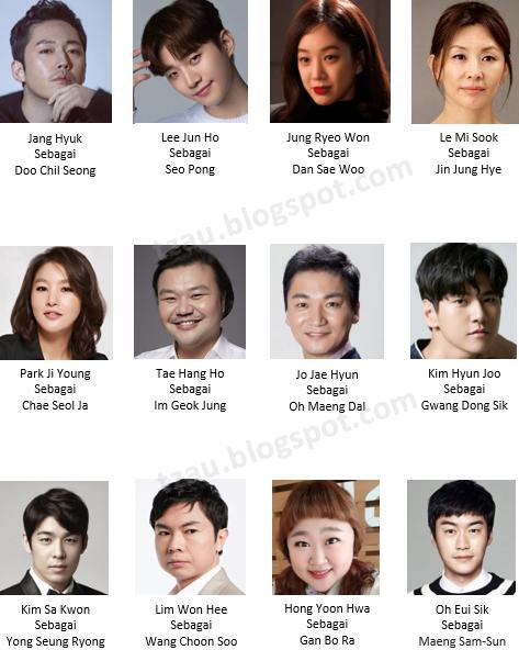 Pemain Wok Of Love : pemain, Ricau, NaiA:, Review, Drama, Korea