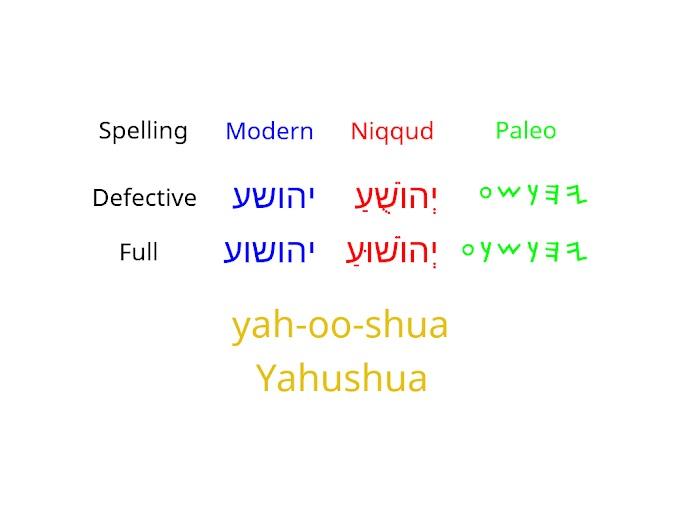 Messiah's name: Yahushua or Yahusha?