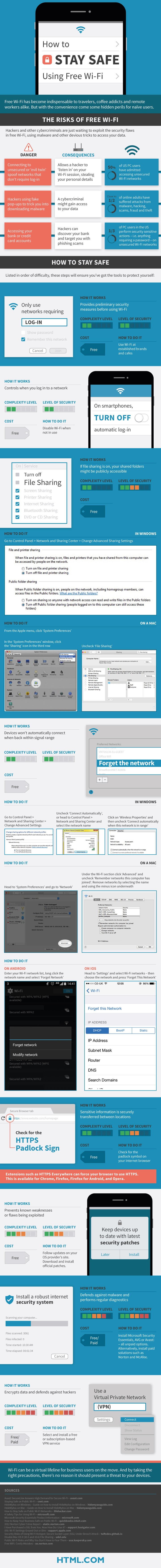 How to Stay Safe Using Free Wi-Fi - #infographic