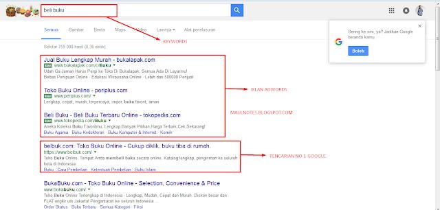MaulNotes.blogspot.com-Contoh Google Adwords