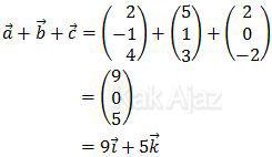 Penjumlahan tiga vektor: a+b+c