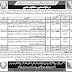 Elementary And Secondary Education Department Mardan Jobs