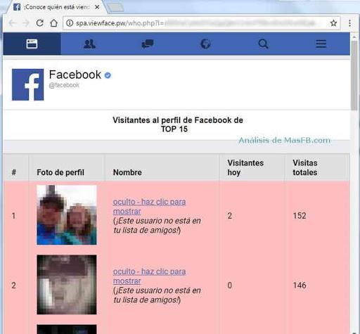 Top 15 visitantes al perfil de Facebook - MasFB
