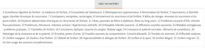 Guide pratique de la consultation en pédiatrie Livre de Bertrand Chevallier, J.. Valleteau de Moulliac et Jean-Paul Gallet 2