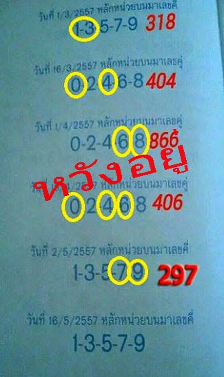 Thai Lotto Full or Pair Tip Paper 16-05-2014