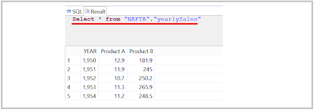 SAP HANA SQL trace - executing SQL for tracing