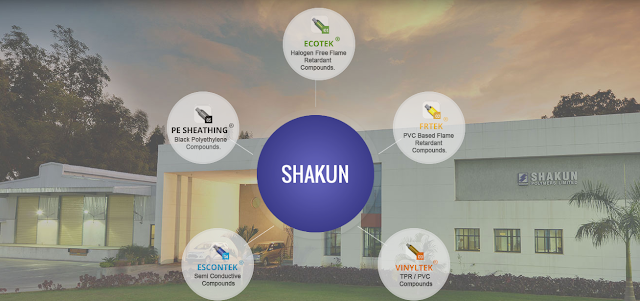 Shakun Polymers Ltd IPO: Reviews, Recommendations, GMP Today, Live Subscription Status, Important Dates, Allotment