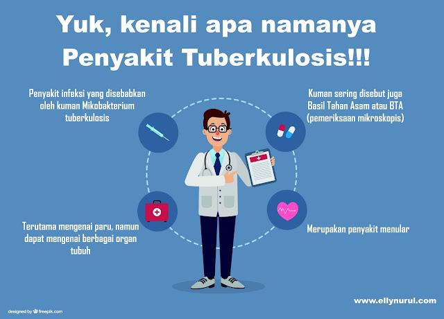 www.ellynurul.com